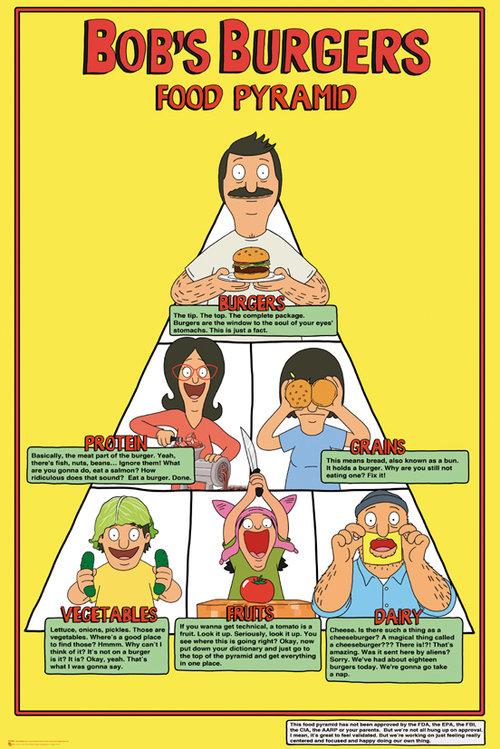 poster-bob-s-burgers-food-pyramid