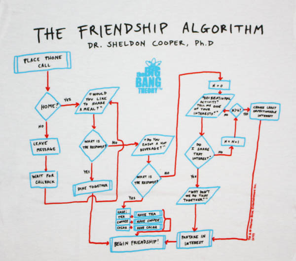 Friendship Algorithm The Big Bang Theory Big Bang Theory Algorithm t