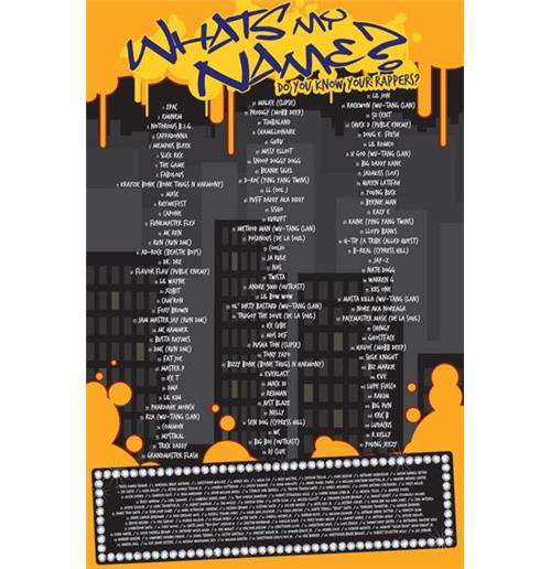 Image of Poster Whats My Name Rappers Names