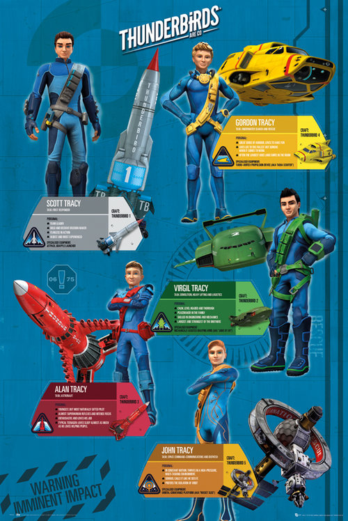 Poster Thunderbirds 137098