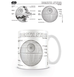 Tazza Star Wars Death Star Sketch
