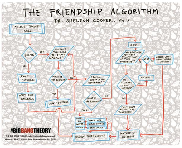 Mouse Pad FRIENDSHIP'S Algorithm