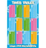 Poster Educational Times Table